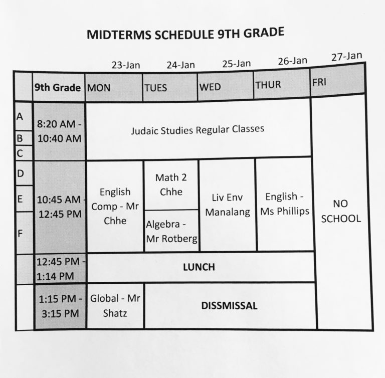 9th grade algebra midterm review The 9th grade academy tutoring after school careers in math links keystone exams algebra review -- by topic.